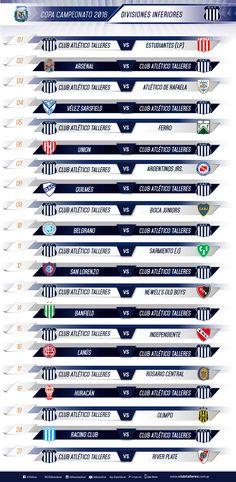 Juveniles AFA: Talleres ya conoce su fixture para la Copa Campeonato 2016 Club Atlético Talleres  Talleres ya tiene el fixture definido para la Copa Campeonato 2016. Luego de un nuevo rendimiento histórico que le permitió la clasificación a la etapa más importante del certamen nacional este viernes se sorteó el fixture y estas son las fechas para nuestros Juveniles que debutarán ante Estudiantes de La Plata:  via IFTTT