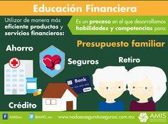 #Educación #Financiera. Utilizar de manera mas eficiente productos y servicios #financieros.