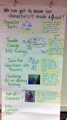 Understanding Character anchor chart (and a cool idea how to hang posters in classroom)