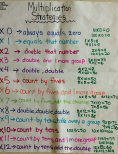 Times table anchor chart :) fourth grade math, grade 5 math, learning multiplication Multiplication Strategies, Teaching Multiplication, Math Strategies, Math Resources, Teaching Math, Math Tips, Multiplication Chart, Math Fractions, Multiplication Properties