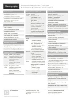 Pathophysiology of Bacterial Infections Cheat Sheet by