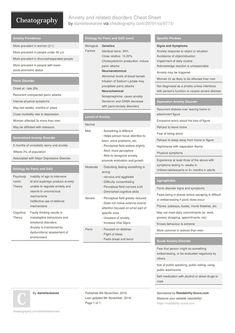 Nursing Neuro Assessment Cheat Sheet by Davidpol