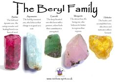 My crystal healing properties poster on the Beryl family of minerals