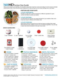 Portion Size Guide (printable) from WebMD http://www.webmd.com/diet/printable/portion-control-size-guide