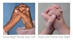Heredity and Traits ~Photos of observable human traits from the Genetic Science Learning Center