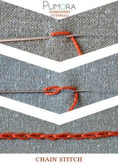 Pumora's embroidery stitch-lexicon: the chain stitch