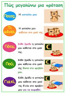 webdasKALOI: Πώς επιμηκύνουμε μια πρόταση Speech Language Therapy, Speech Therapy Activities, Language Activities, Speech And Language, School Lessons, Lessons For Kids, Preschool Education, Teaching Kids, Elementary Teacher