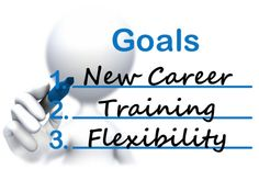 Expanding career goals is important because it will give you a better idea of what you want to do with your life.