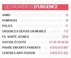 DOSSIER - Premiers secours: les gestes d'urgence qui sauvent - Doctissimo