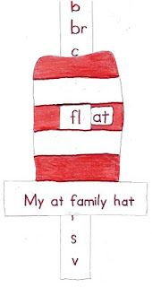 PK-2: Seuss Hat At Word Family Slider