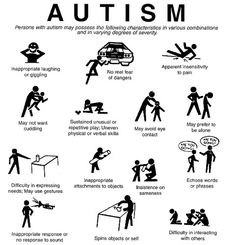 Some characteristics found in people with AUTISTIC SPECTRUM DISORDER