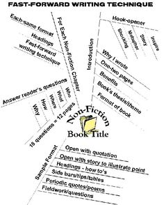 Online Technical Writing: Proposals Chapter 5: Template