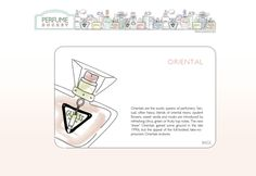 PerfumeBucket Web Design on Behance