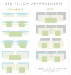 Pillow Arrangement  How do you style your pillows do you keep it simple and paired down or do you like a bed full of pillows?  A few tips from Marissa from Marissa Waddell Interiors on how to style your pillows depending on your bed size