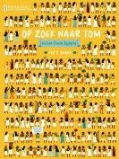 Boeken voor de Kinderboekenweek 2020 - tijdlijnen, prehistorie en oudheid - Leesbevordering in de klas Periodic Table, Diagram, Periodic Table Chart, Periotic Table
