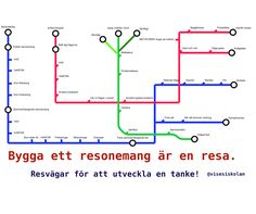 Learn Swedish, Bra Hacks, School Motivation, Spoken Word, Glasgow, Box, Mindfulness, Teaching, Words
