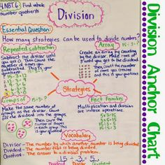 Fun in Room 4B - division anchor chart