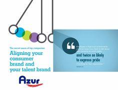 #SocialMedia * #HR #Strategy?