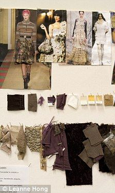 Fashion mood board - neutral colours + texture