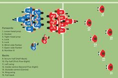 QUIZ: Which rugby position should i play
