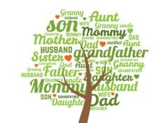 33 Best tree images in 2017   Tree templates, Family tree