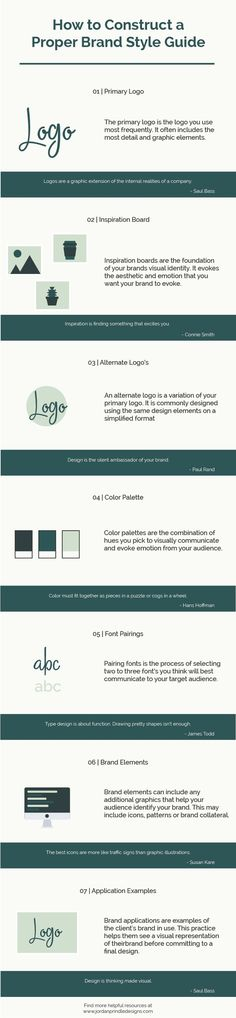 Infographic: How to Construct a Proper Brand Style Guide | A style guide, also known as a brand board, serves to showcase your logo designs, color palettes, font pairings and much more. Read the full post at www.jordanprindledesigns.com #branddesigner #custombranddesign #infographic