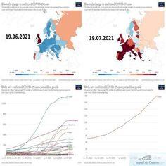 Oficialii CNCAV trag semnalul de alarmă : În Europa rata de infectare s-a dublat în mai multe state