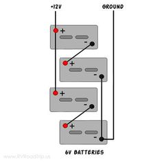 How Do I Connect 4 Six Volt Batteries To My 12 Volt RV