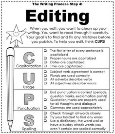 Editing - Mini Anchor Charts for the Writing Process
