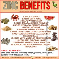Zinc benefits good benefit for pregnant wife! is part of Zinc benefits - Health Facts, Health And Nutrition, Health Tips, Smart Nutrition, Holistic Nutrition, Nutrition Guide, Health And Wellbeing, Health Benefits, Zinc Benefits Skin