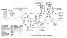 8 Best Scooter wiring diagram images in 2018 | 150cc scooter, Circuits, Color codes