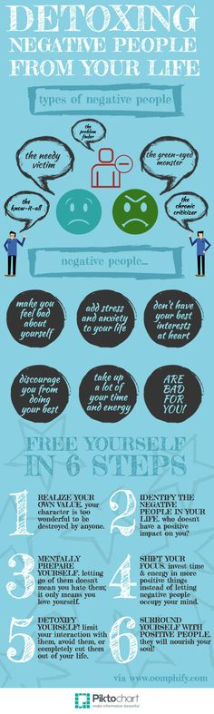 How to detox negative people from your life