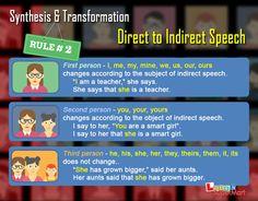 Changing Direct to Indirect Speech - Rule # 2 English Grammar, English Language, Common Grammar Mistakes, Direct And Indirect Speech, Speech Rules, Reported Speech, English Study, You Changed, Presentation