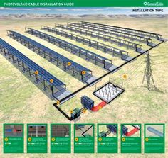 Photovoltaic Cable Installation
