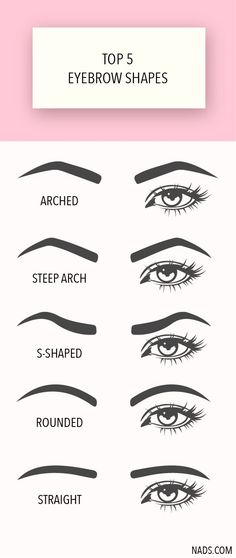 Top 5 Eyebrow Shapes. Are your eyebrows arched, or rounded? Find your shape or try them all with Nad's Facial Wand Eyebrow Shaper, easy no-heat eyebrow waxing right at home. #Brows