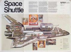NASA Facts Original Space Shuttle Poster