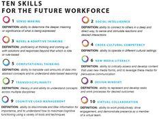 Worksheets Independent Living Skills Worksheets my works skills list for jen career key self improvement teaching independent living worksheets google search