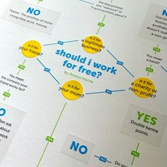 How to say no, by Jessica Hische: Image of Work for Free?