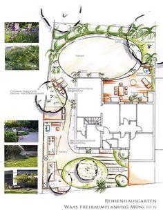 Pin von Mo Ne auf garden.planung. | Pinterest | Gärten