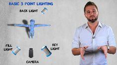 What is Three Point Lighting? [Reel Rebel #11]