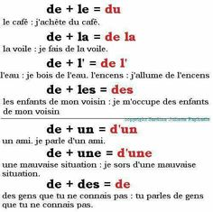 Learn French For Kids Free Printable Learn French Videos Apps Code: 6925905511 French Verbs, French Grammar, French Phrases, French Quotes, French Expressions, French Language Lessons, French Language Learning, French Lessons, French Basics