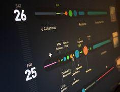 The Making of Aprilzero / Anand Sharma Interaktives Design, Flat Design, Design Trends, Visualisation, Data Visualization, Business Intelligence, Dashboard Design, Dashboard Ui, Digital Dashboard
