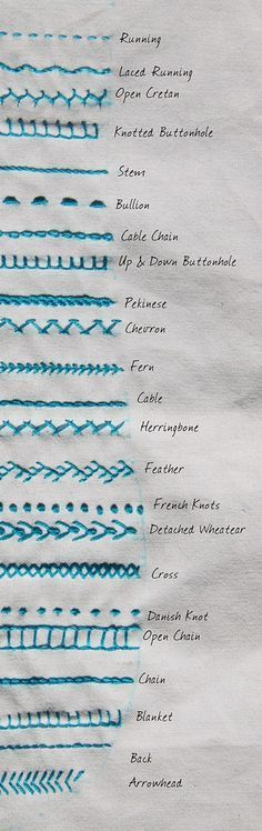 Various embroidery stitches