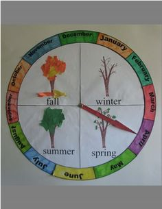 Printable Chart for display or project for students allowing a visual of what months are in what seasons. An arrow moves to show not only what month you are in but also what season. Printable pages come in color for quick assembly or black and white to allow students to color and decorate themselves.