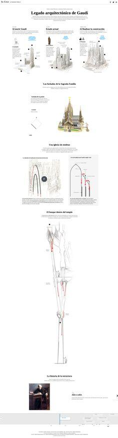 La Sagrada Familia, Infografía: Daniel Solano, Edición Digital: Marco Hernández. || Revista Su Casa, Octubre 2014.