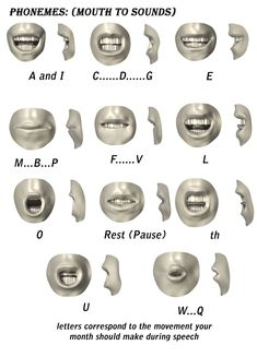 Phonemes Mouths to sound by Drawing Expressions, Facial Expressions, Speech Language Pathology, Speech And Language, Ipa Phonetics, Reading Tutoring, Drawing Body Poses, Jolly Phonics, Apraxia