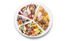 Правильное питание - рацион на неделю, здоровое питание, эффективные диеты, рекомендации врачей, советы специалистов, рецепты, правила.