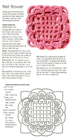 Free Crochet Patterns Nice pattern. Very unique. With the two layers it would be a thermal blanket and very warm...depending on the yarn you used. Haven't seen this one before.