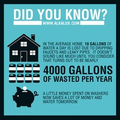 In the average home, 10 gallons of water a day is lost due to dripping faucets and leaky pipes.  It doesn't sound like much until you consider that turns out to be nearly 4000 gallons of wasted water per year.  A little money spent on washers now saves a lot of money and water tomorrow. Visit our website: http://www.alkalux.com