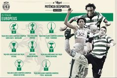 SPORTING CP. 25 european conquests in different sports.